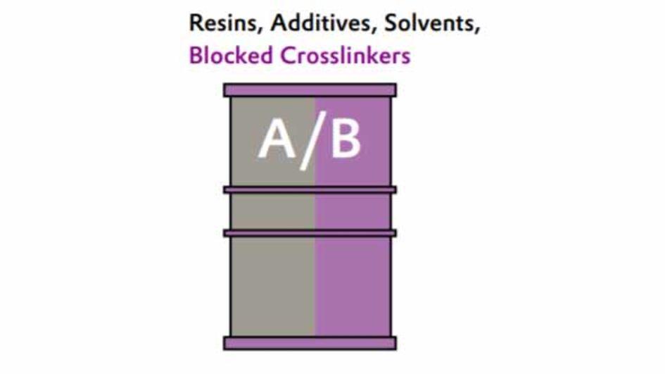 Blocked polyurethane crosslinkers graphic